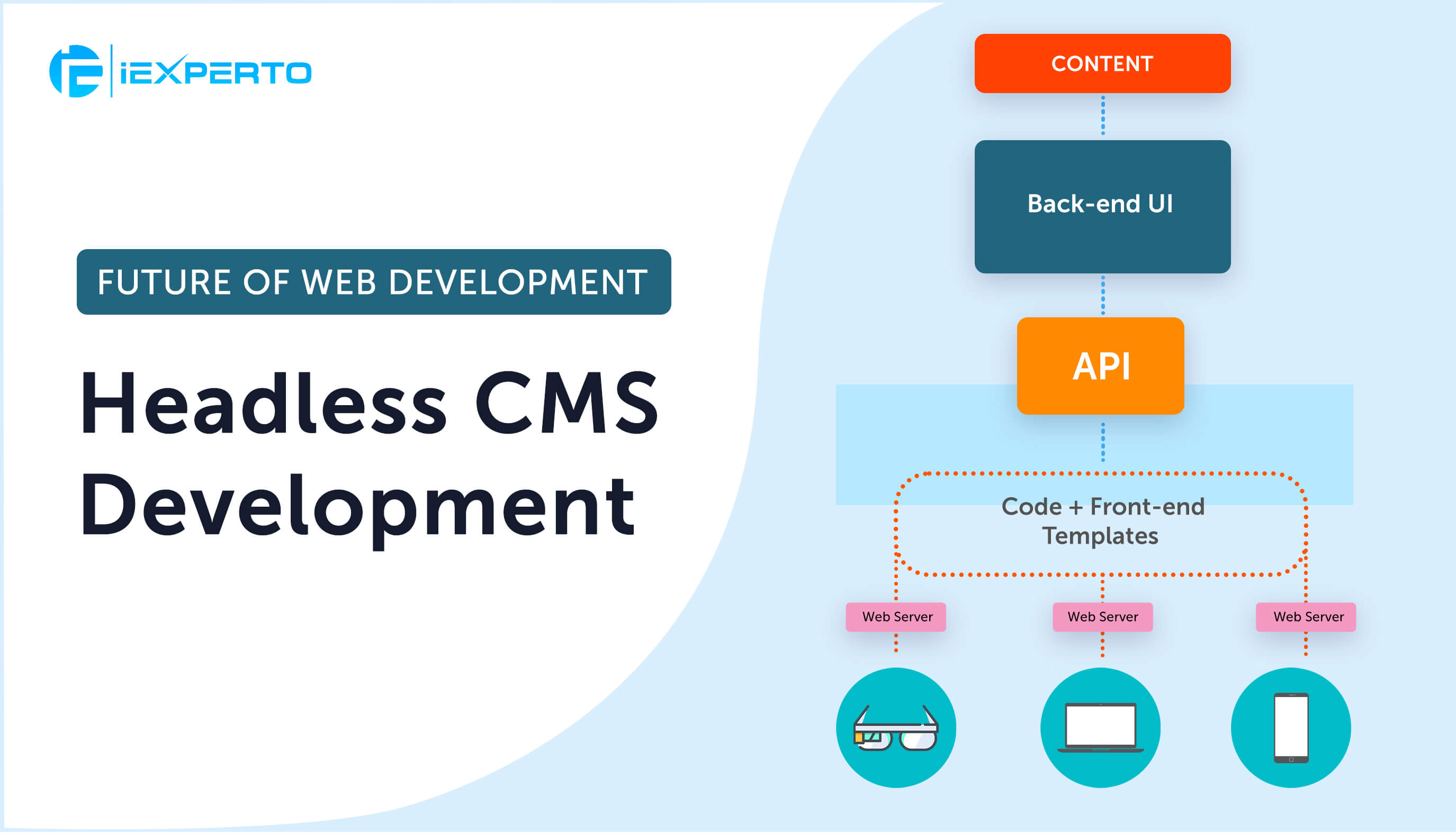 A Complete Guide to Hire a Headless CMS Development Company in the USA
