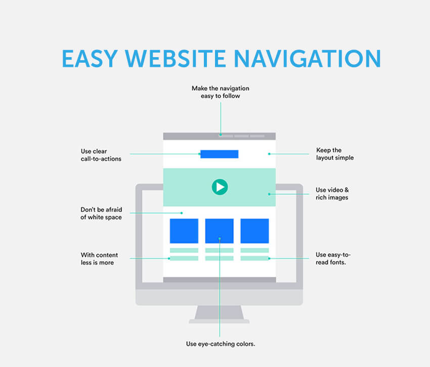 Education Website Easy Navigation