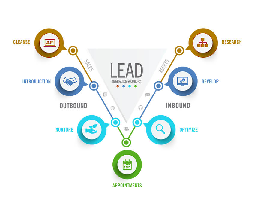 Education Website Lead-Generation